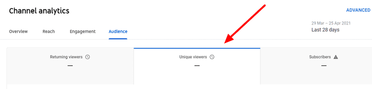 Unique viewers in YouTube Analytics