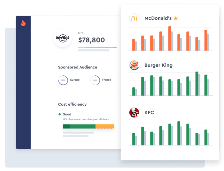 Competitor Analysis for Influencer Marketing Agencies