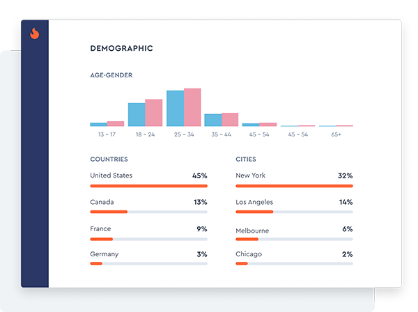 Influencer's Audience Demographics