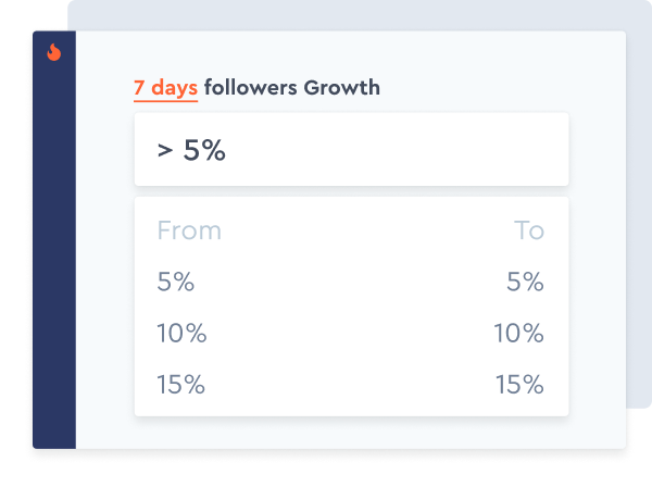Search influencers by Growth Rate