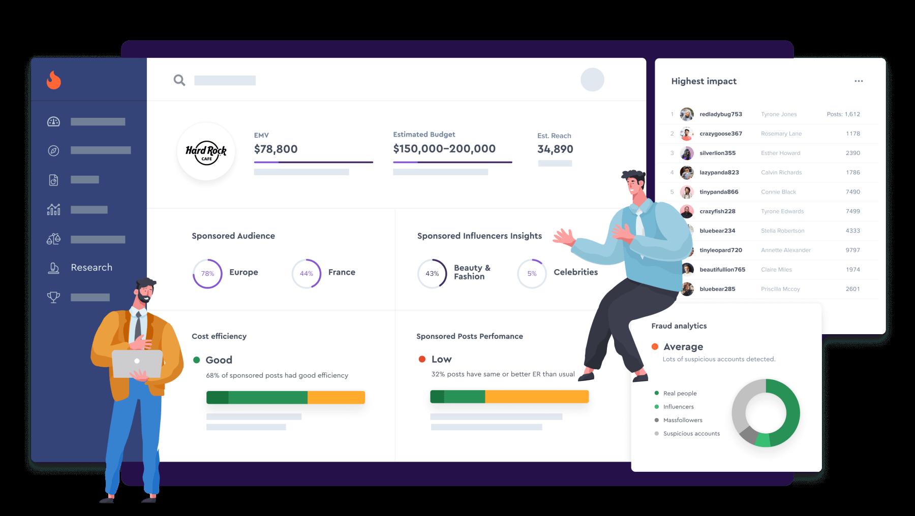 Tracking von Influencer-Marketingkampagnen